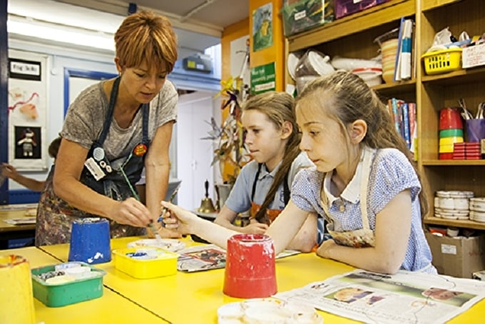 Why Primary Schools Need to Invest in the Visual Arts