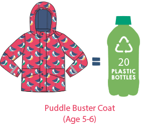 Puddle Busters