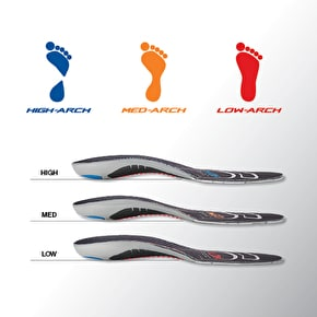 CCM Custom Support Skate Insoles-Low Arch