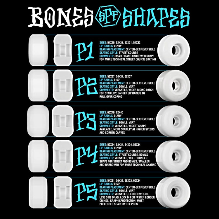 Bones SPF Deathbox P5 Series 81B Skateboard Wheels