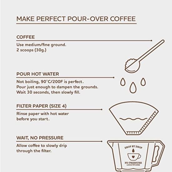 No Pressure Coffee Dripper